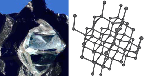 crystal structure-diamond