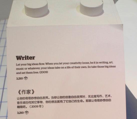 pencil - WRITER by Sawaya ABOUT copy